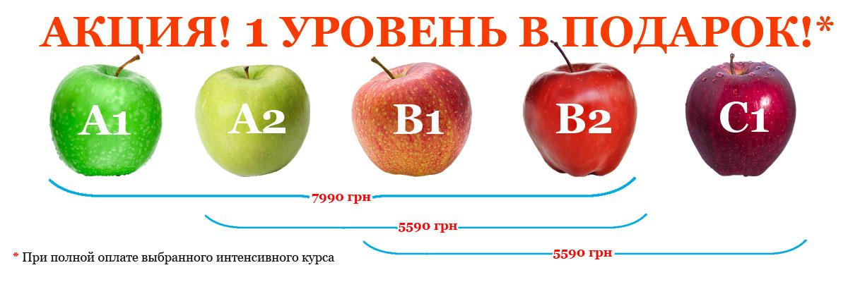 курсы польского языка в киеве